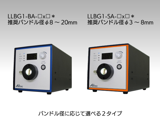 High-brightness Lighting Box LLBG Series