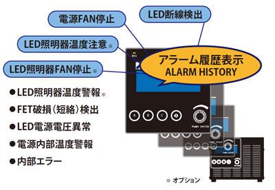 電源FAN停止 LED断線検出 LED照明器温度注意 LED照明器FAN停止 LED照明器温度警報 LED電源電圧異常 内部エラー 電源内部温度警報 FET破損(短絡)検出 オプション アラーム履歴表示 ALARM HISTORY