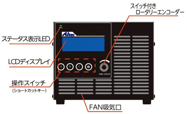 ステータス表示LED LCDディスプレイ 操作スイッチ(ショートカットキー)スイッチ付きロータリーエンコーダー FAN吸気口